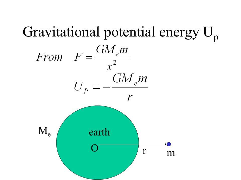 Gravitational potential energy U p Definition 2 earth O r F dx MeMe m