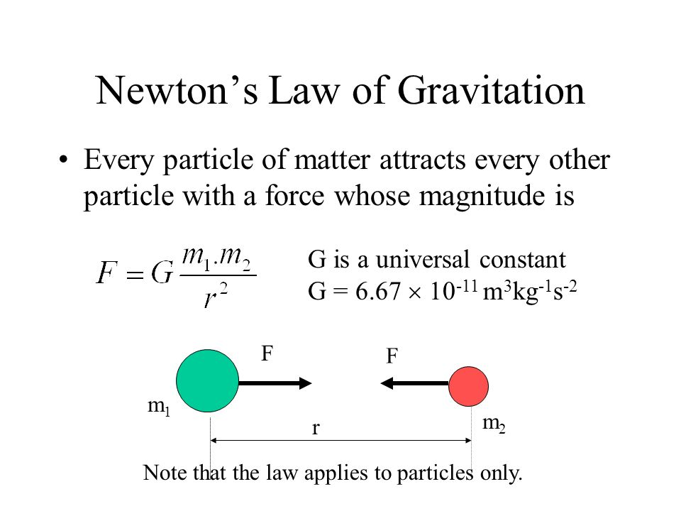 Newtons Law of Gravitation Objects attract each other with gravitational force. In the diagram, m 1 and m 2 are the masses of the objects and r is the