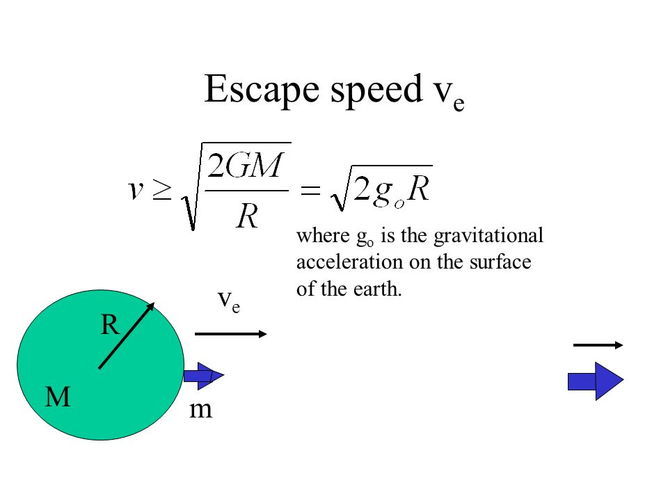 Escape speed v e veve R m M = kinetic energy at infinity 0