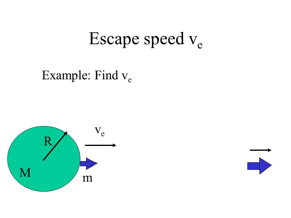 Escape speed v e veve R m M So the escape speed from earth is