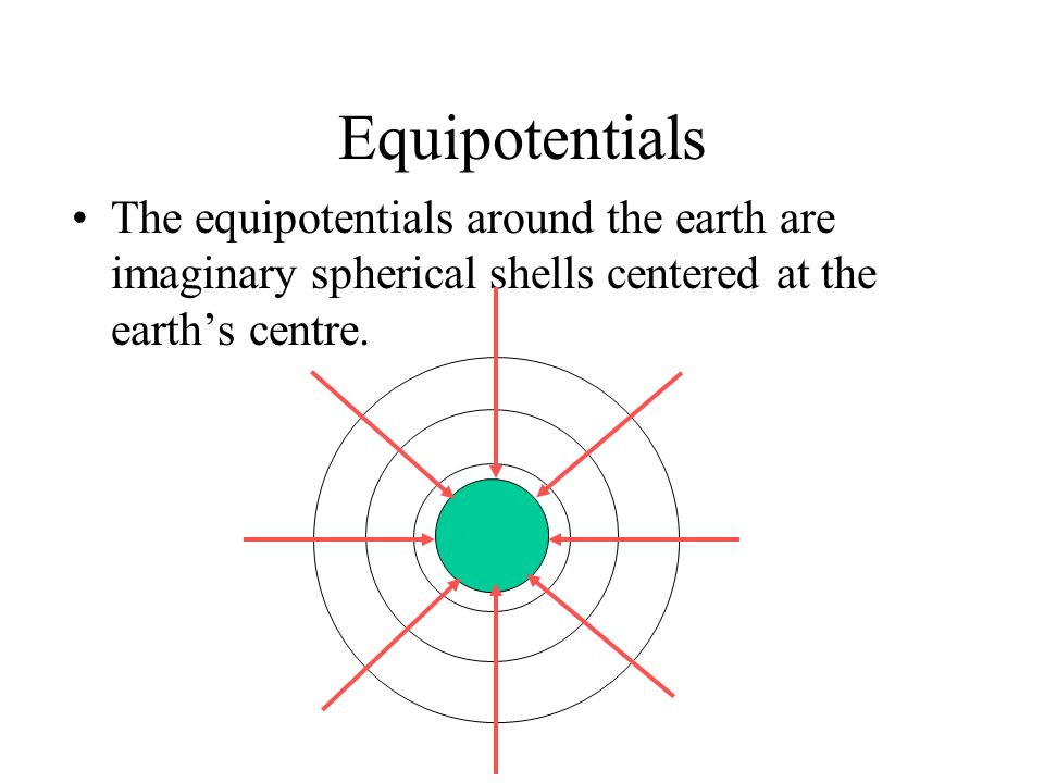 Equipotentials Equipotentials are lines or surfaces on which all points have the same potential. The equipotentials are always perpendicular to the fi