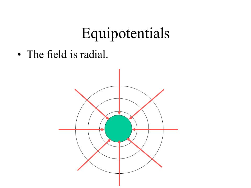 Equipotentials The equipotentials around the earth are imaginary spherical shells centered at the earths centre.