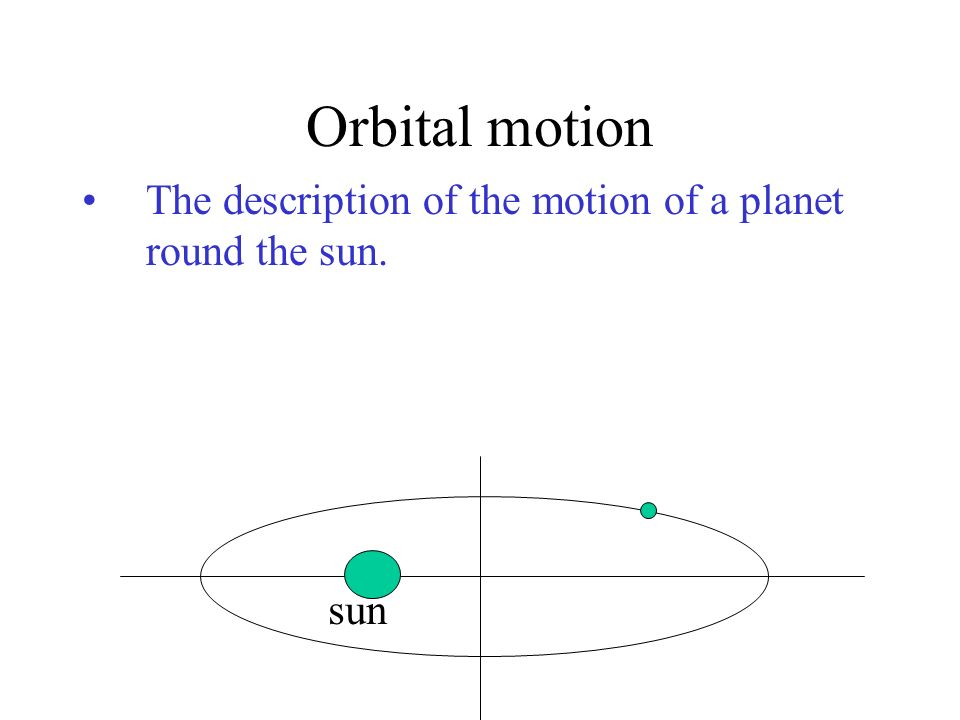 Earth-moon system Example 14 – potential difference near the earths surface.