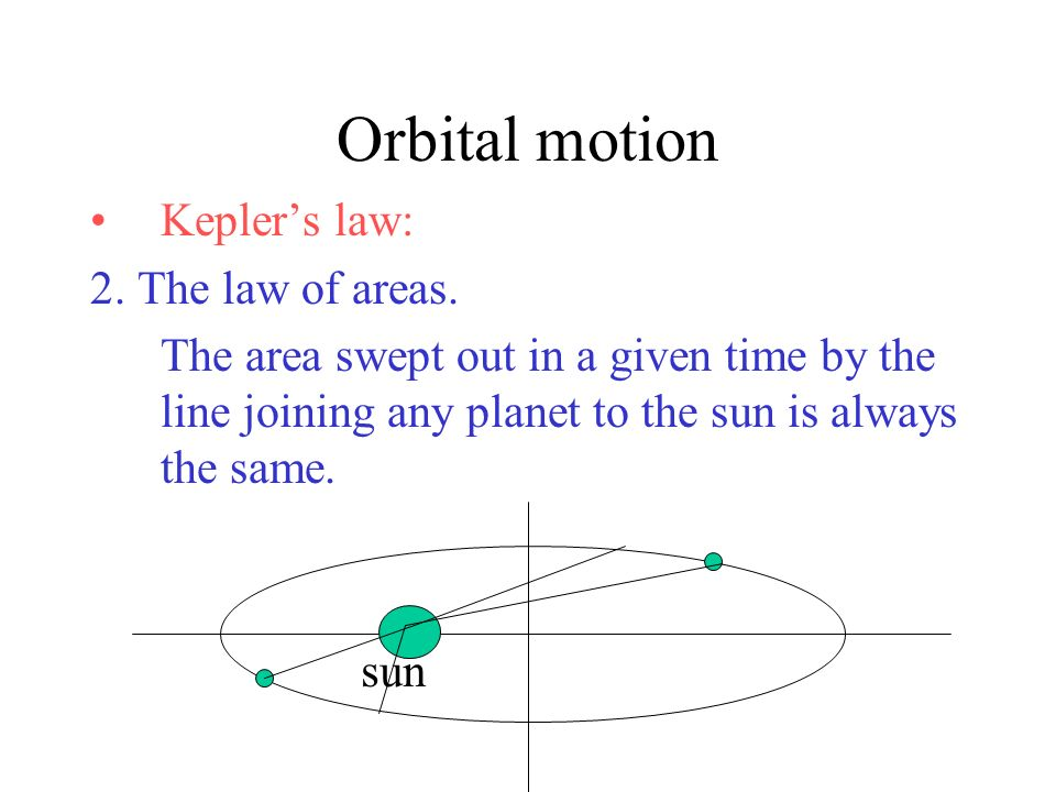 Orbital motion Keplers law: 1.The law of orbits. All planets move in elliptical orbits, with the sun at one focus. sun