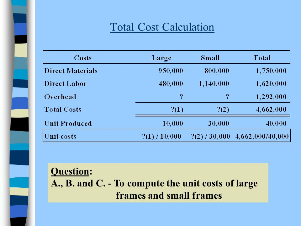 A. Allocate overhead cost based on direct labor cost I. Compute allocated overhead costs