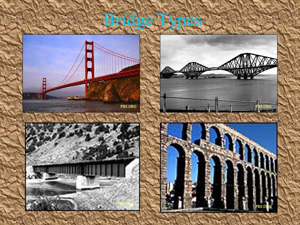 Bridge Types PBS.ORG