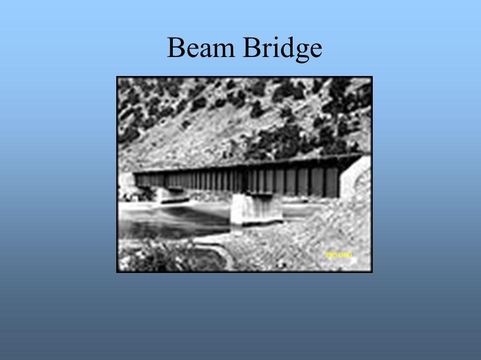 Beam Bridge PBS.ORG