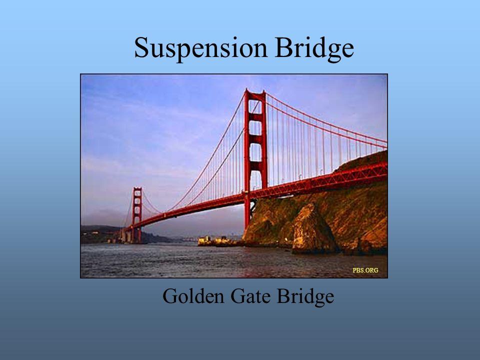 Suspension Bridge Golden Gate Bridge PBS.ORG