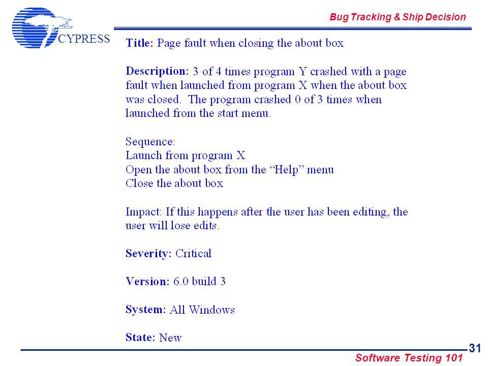 CYPRESS Software Testing 101 31 Bug Tracking & Ship Decision