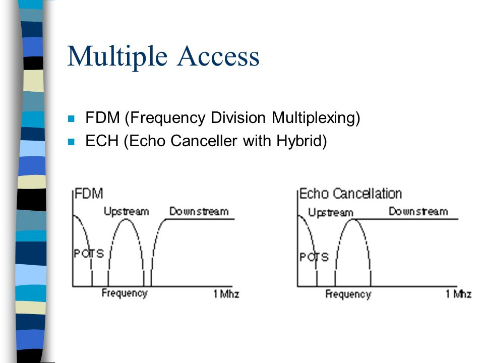 n FDM (Frequency Division Multiplexing) n ECH (Echo Canceller with Hybrid) Multiple Access