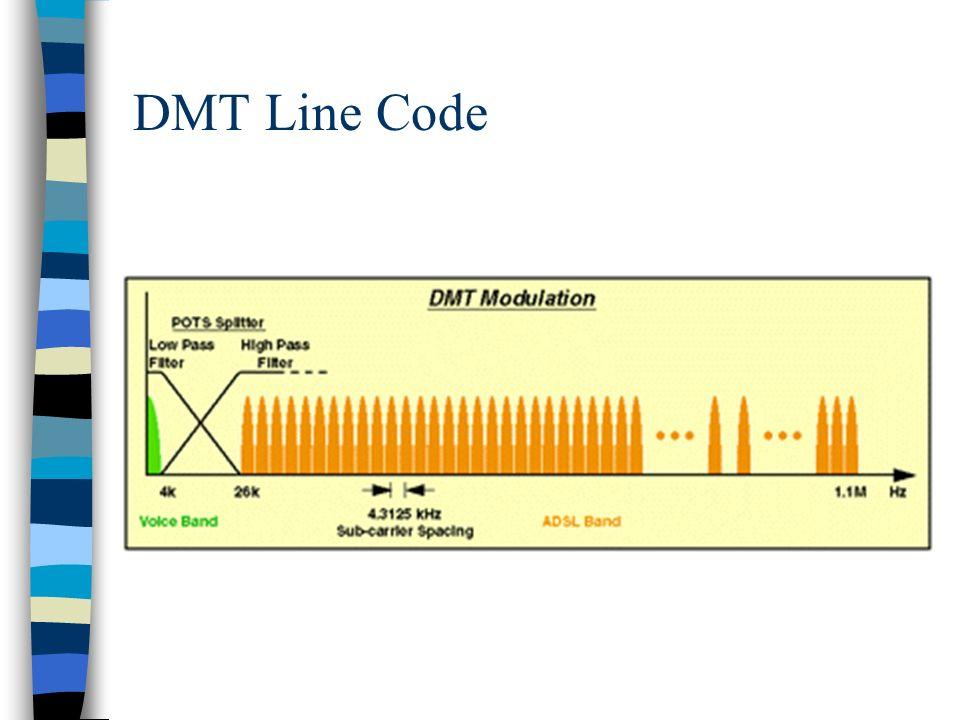 DMT Line Code