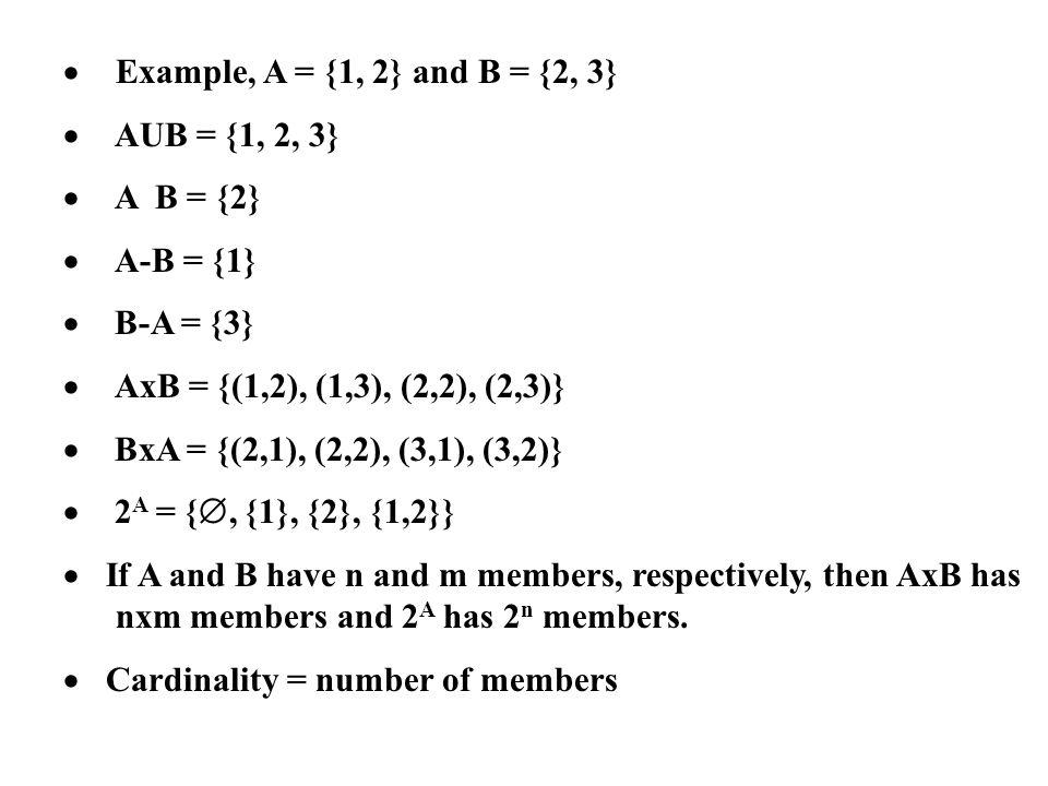 Example, A = {1, 2} and B = {2, 3} AUB = {1, 2, 3} A B = {2} A-B = {1} B-A = {3} AxB = {(1,2), (1,3), (2,2), (2,3)} BxA = {(2,1), (2,2), (3,1), (3,2)}