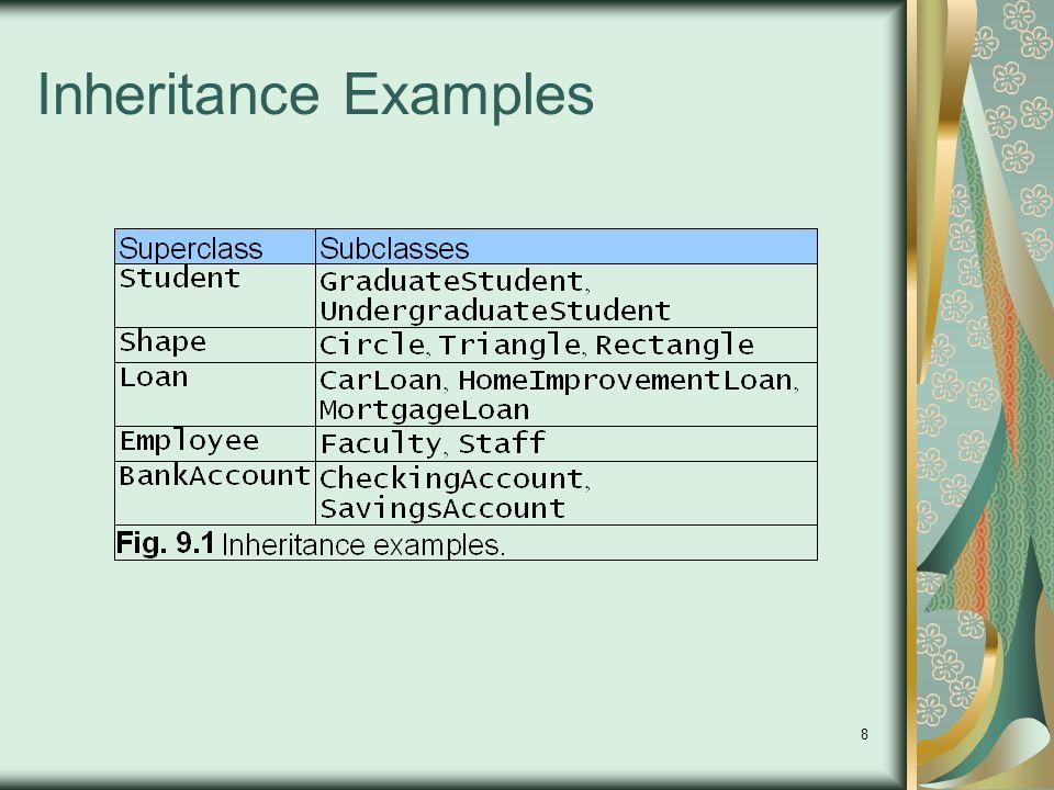 8 Inheritance Examples
