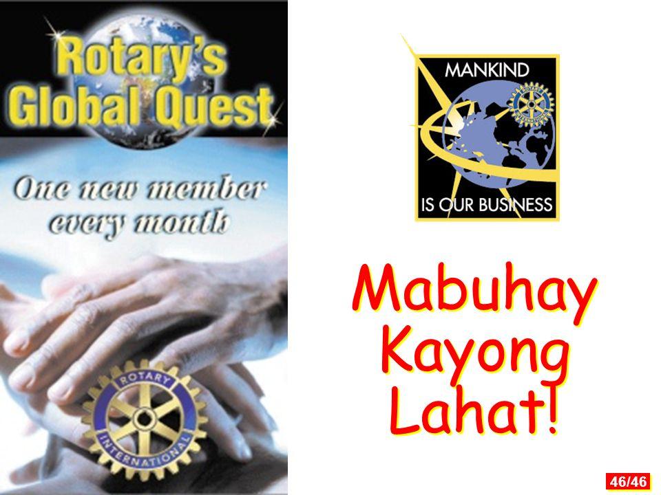 46/46 46 Mabuhay Kayong Lahat!