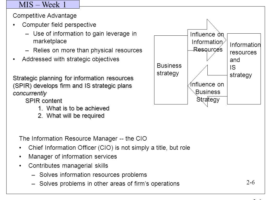 MIS – Week 1 Competitive Advantage Computer field perspective –Use of information to gain leverage in marketplace –Relies on more than physical resources Addressed with strategic objectives The Information Resource Manager -- the CIO Chief Information Officer (CIO) is not simply a title, but role Manager of information services Contributes managerial skills –Solves information resources problems –Solves problems in other areas of firms operations 2-6 Strategic planning for information resources (SPIR) develops firm and IS strategic plans concurrently SPIR content 1.