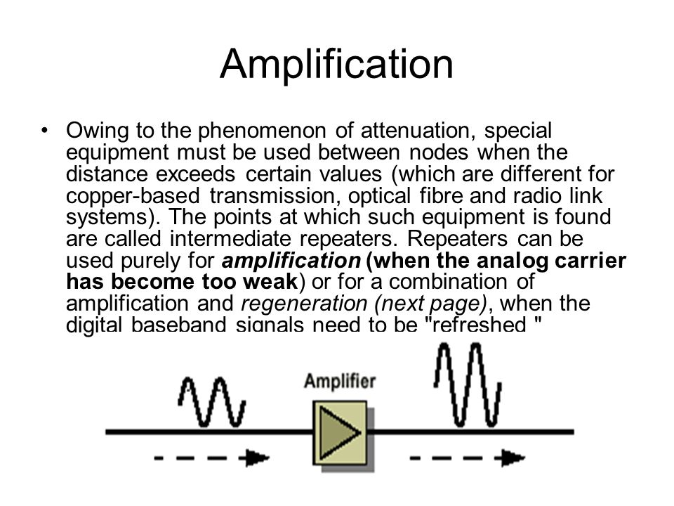 Amplification Owing to the phenomenon of attenuation, special equipment must be used between nodes when the distance exceeds certain values (which are