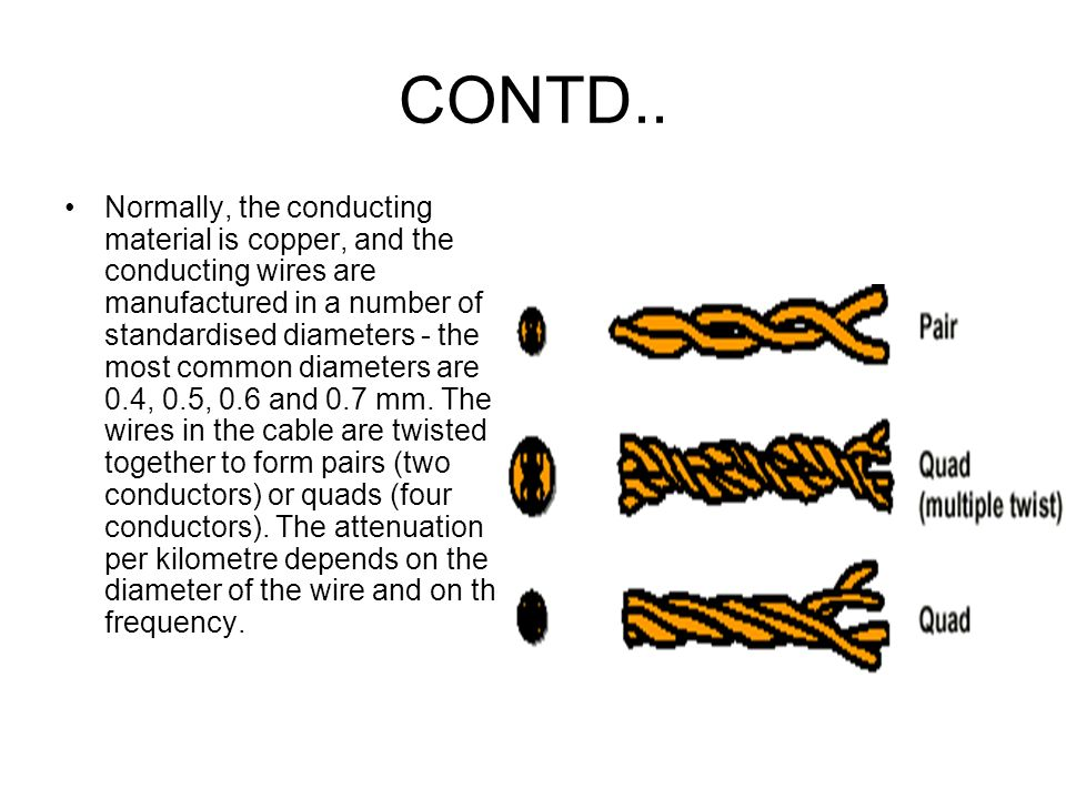 CONTD.. Normally, the conducting material is copper, and the conducting wires are manufactured in a number of standardised diameters - the most common