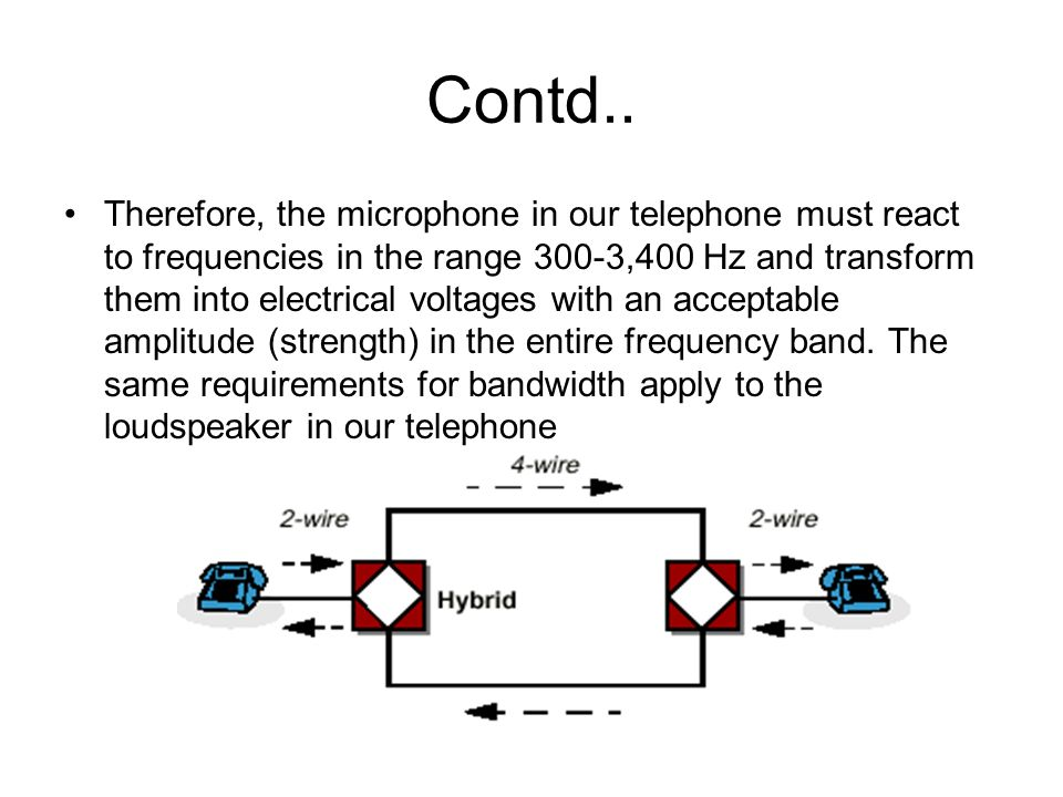 Contd.. Therefore, the microphone in our telephone must react to frequencies in the range 300-3,400 Hz and transform them into electrical voltages wit