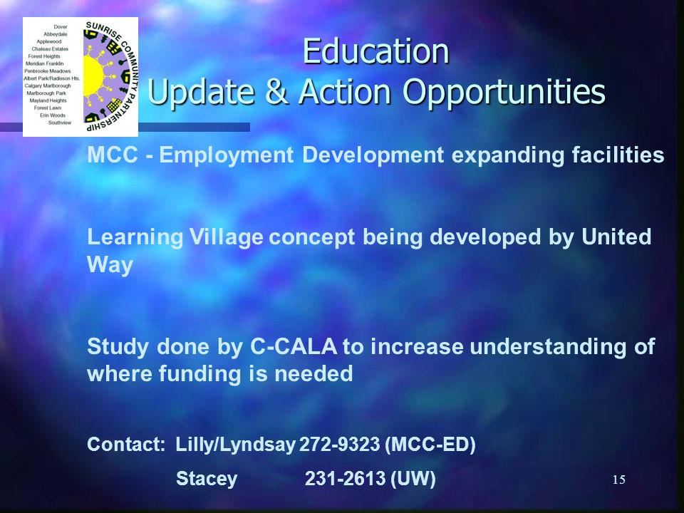 15 Education Update & Action Opportunities MCC - Employment Development expanding facilities Learning Village concept being developed by United Way St