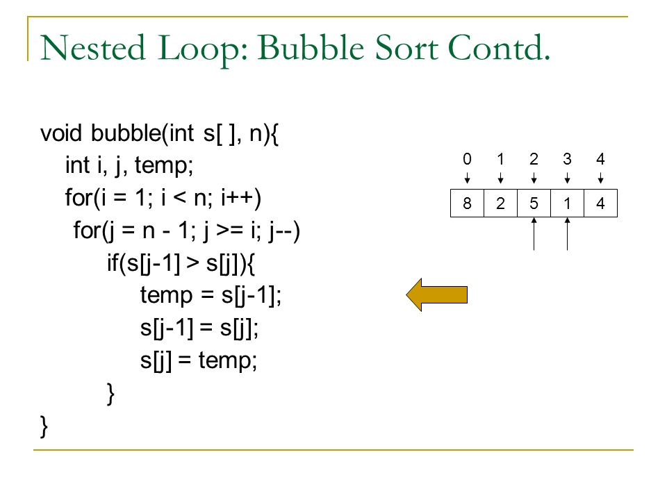 Nested Loop: Bubble Sort Contd.
