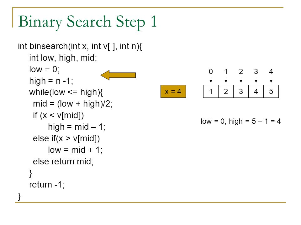 Binary Search Step 1 int binsearch(int x, int v[ ], int n){ int low, high, mid; low = 0; high = n -1; while(low <= high){ mid = (low + high)/2; if (x < v[mid]) high = mid – 1; else if(x > v[mid]) low = mid + 1; else return mid; } return -1; } x = 4 low = 0, high = 5 – 1 = 4