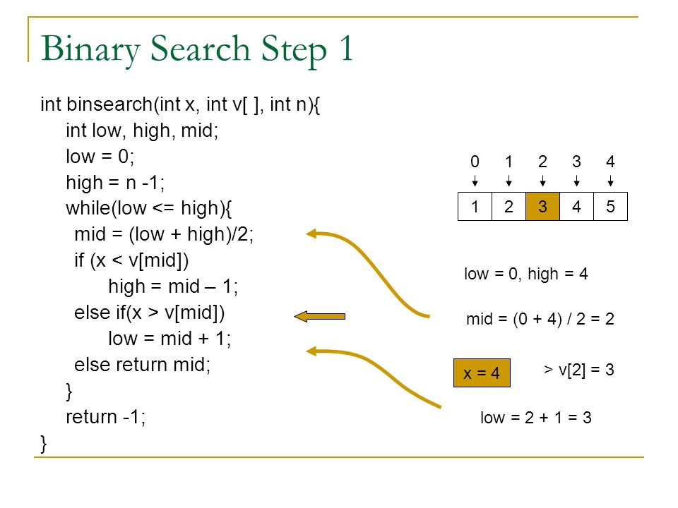 Binary Search Step 1 int binsearch(int x, int v[ ], int n){ int low, high, mid; low = 0; high = n -1; while(low <= high){ mid = (low + high)/2; if (x < v[mid]) high = mid – 1; else if(x > v[mid]) low = mid + 1; else return mid; } return -1; } low = 0, high = 4 mid = (0 + 4) / 2 = 2 x = 4 > v[2] = 3 low = = 3 3