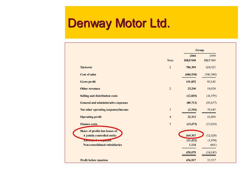 Denway Motor Ltd.