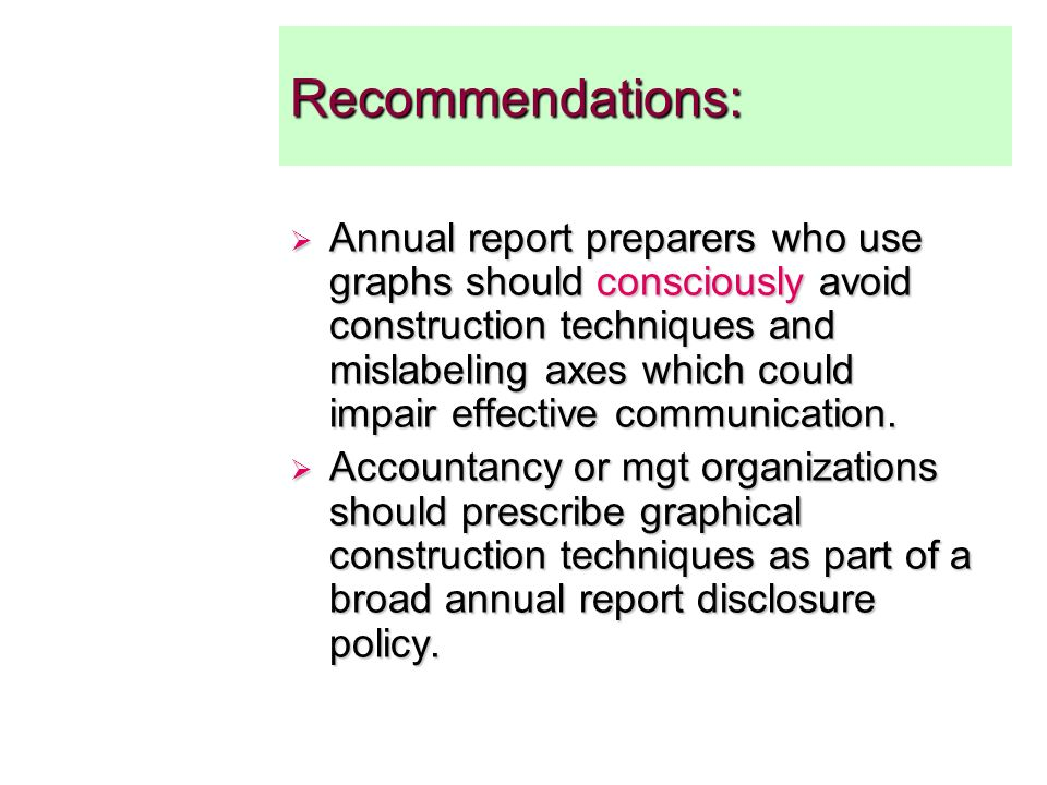 Recommendations: Annual report preparers who use graphs should consciously avoid construction techniques and mislabeling axes which could impair effective communication.