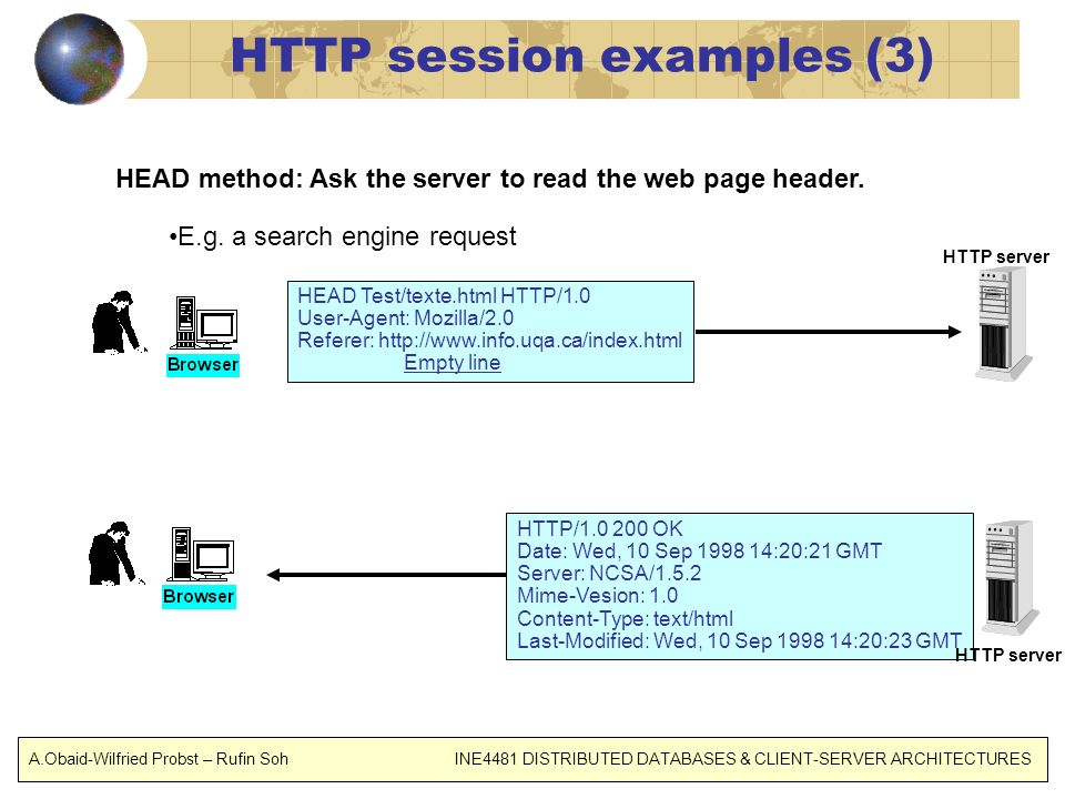 HEAD method: Ask the server to read the web page header.