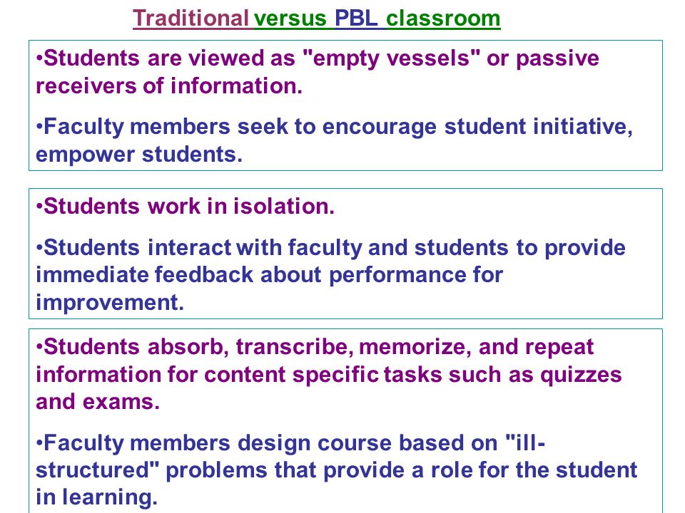 Students absorb, transcribe, memorize, and repeat information for content specific tasks such as quizzes and exams.