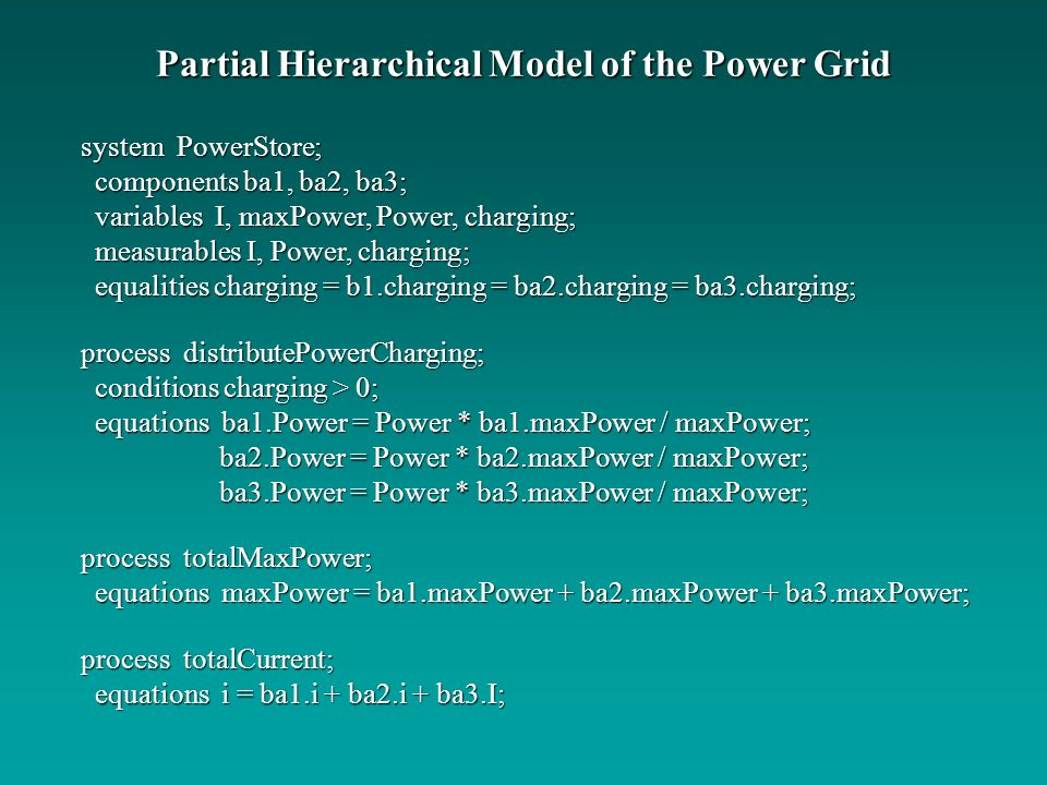 Partial Hierarchical Model of the Power Grid system PowerStore; components ba1, ba2, ba3; components ba1, ba2, ba3; variables I, maxPower, Power, char