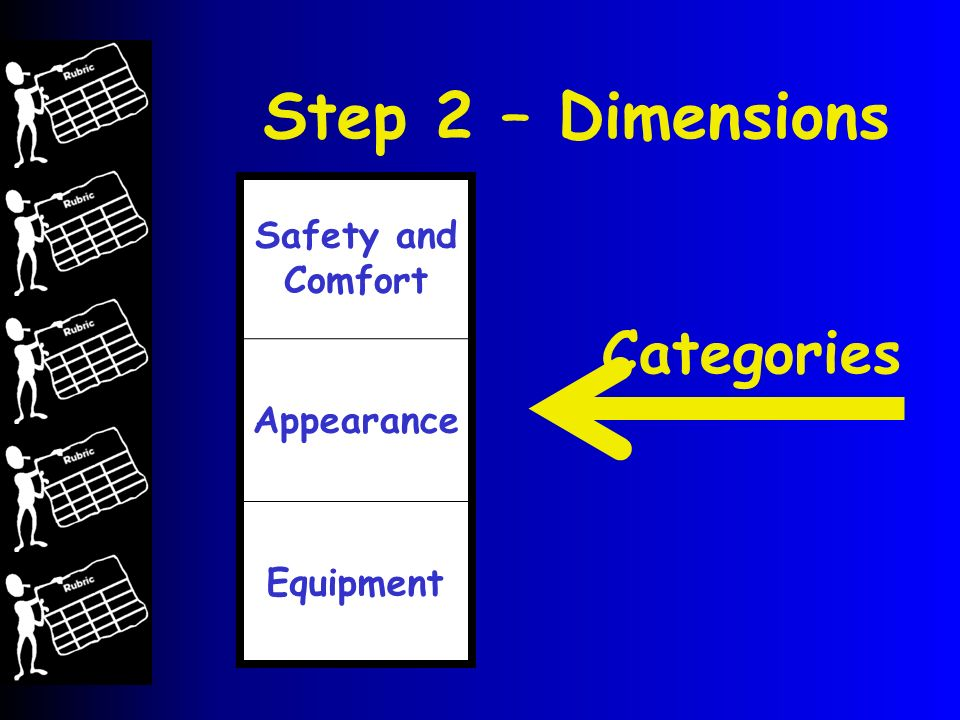 Step 2 – Dimensions Safety and Comfort Appearance Equipment Categories