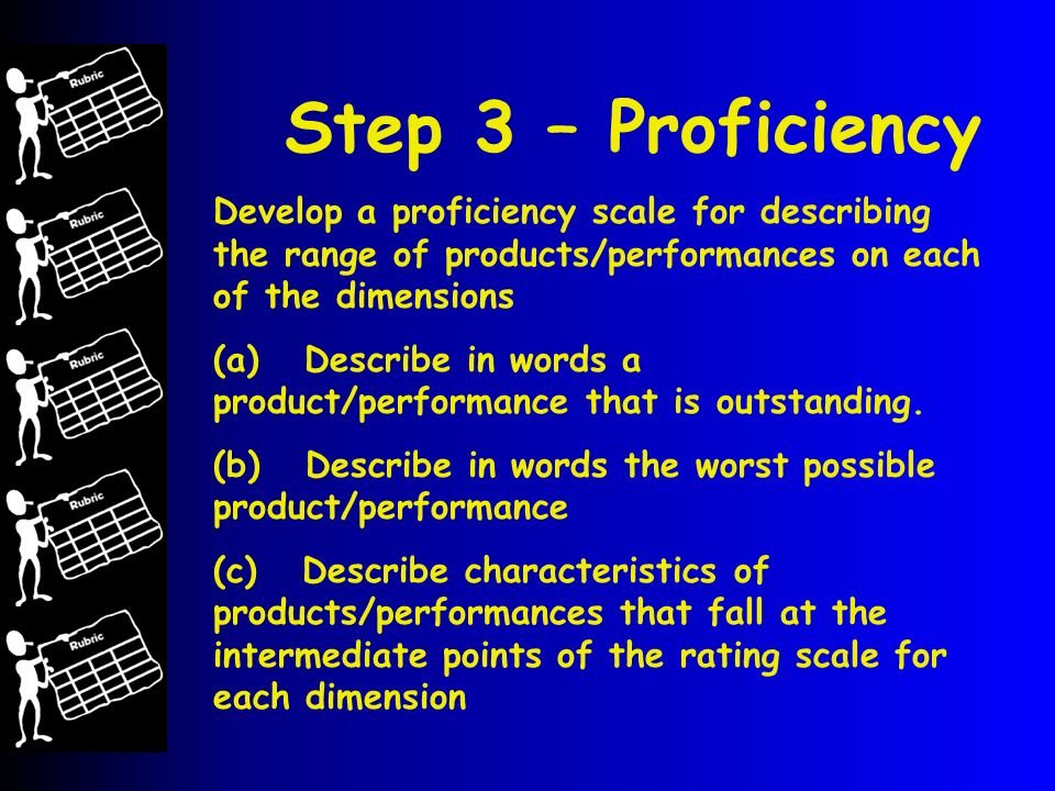 Step 3 – Proficiency Develop a proficiency scale for describing the range of products/performances on each of the dimensions (a) Describe in words a product/performance that is outstanding.