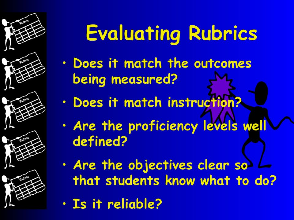 Evaluating Rubrics Does it match the outcomes being measured.