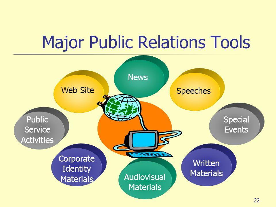 22 News Speeches Special Events Written Materials Audiovisual Materials Corporate Identity Materials Public Service Activities Web Site Major Public R