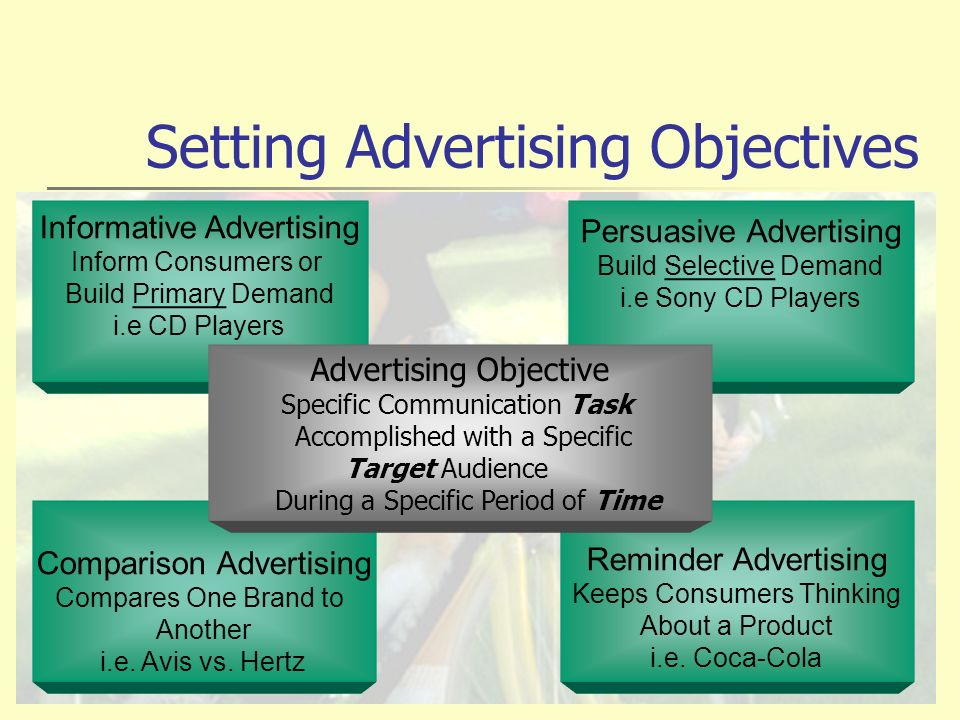 5 Affordable Based on What the Company Can Afford Objective-and-Task Based on Determining Objectives & Tasks, Then Estimating Costs Objective-and-Task Based on Determining Objectives & Tasks, Then Estimating Costs Percentage of Sales Based on a Certain Percentage of Current or Forecasted Sales Percentage of Sales Based on a Certain Percentage of Current or Forecasted Sales Competitive-Parity Based on the Competitors Promotion Budget Competitive-Parity Based on the Competitors Promotion Budget After Determining Its Advertising Objectives, the Marketer Must Set the Advertising Budget for Each Product and Market.