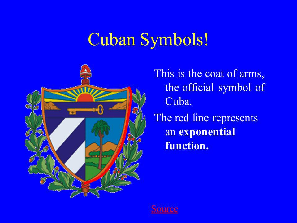 Cuban Symbols. This is the coat of arms, the official symbol of Cuba.