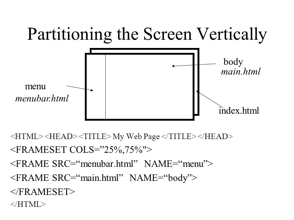 Partitioning the Screen Vertically My Web Page menu body index.html menubar.html main.html
