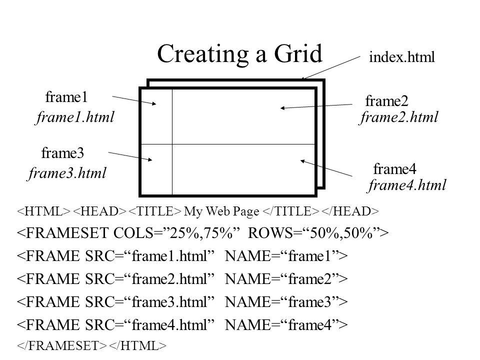 Creating a Grid frame3 frame2 index.html frame3.html frame2.html My Web Page frame4 frame4.html frame1 frame1.html
