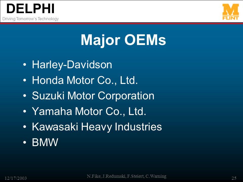 DELPHI Driving Tomorrows Technology 12/17/2003 N.Fike, J.Redumski, F.Steiert, C.Warning 25 Major OEMs Harley-Davidson Honda Motor Co., Ltd. Suzuki Mot