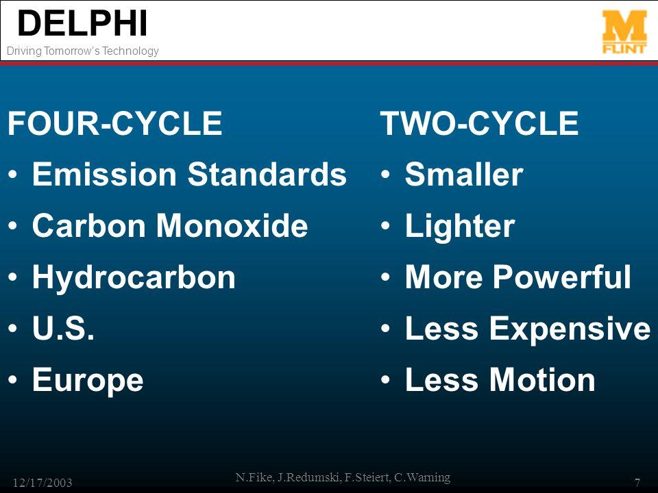 DELPHI Driving Tomorrows Technology 12/17/2003 N.Fike, J.Redumski, F.Steiert, C.Warning 7 FOUR-CYCLE Emission Standards Carbon Monoxide Hydrocarbon U.
