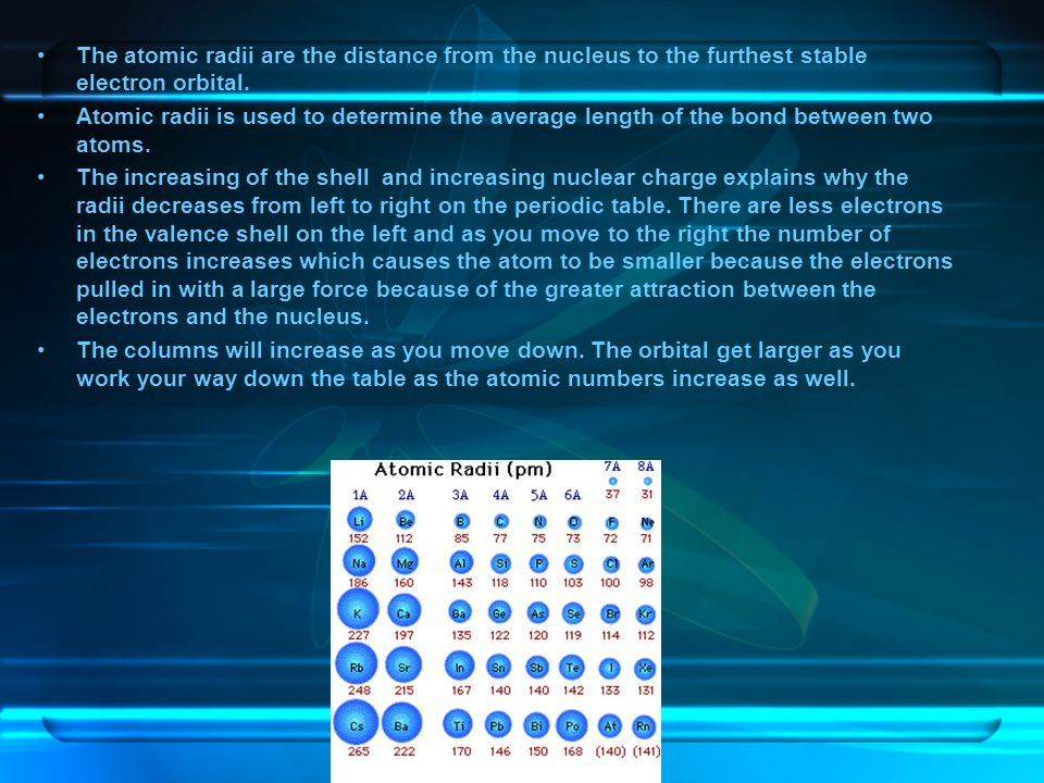 The atomic radii are the distance from the nucleus to the furthest stable electron orbital.