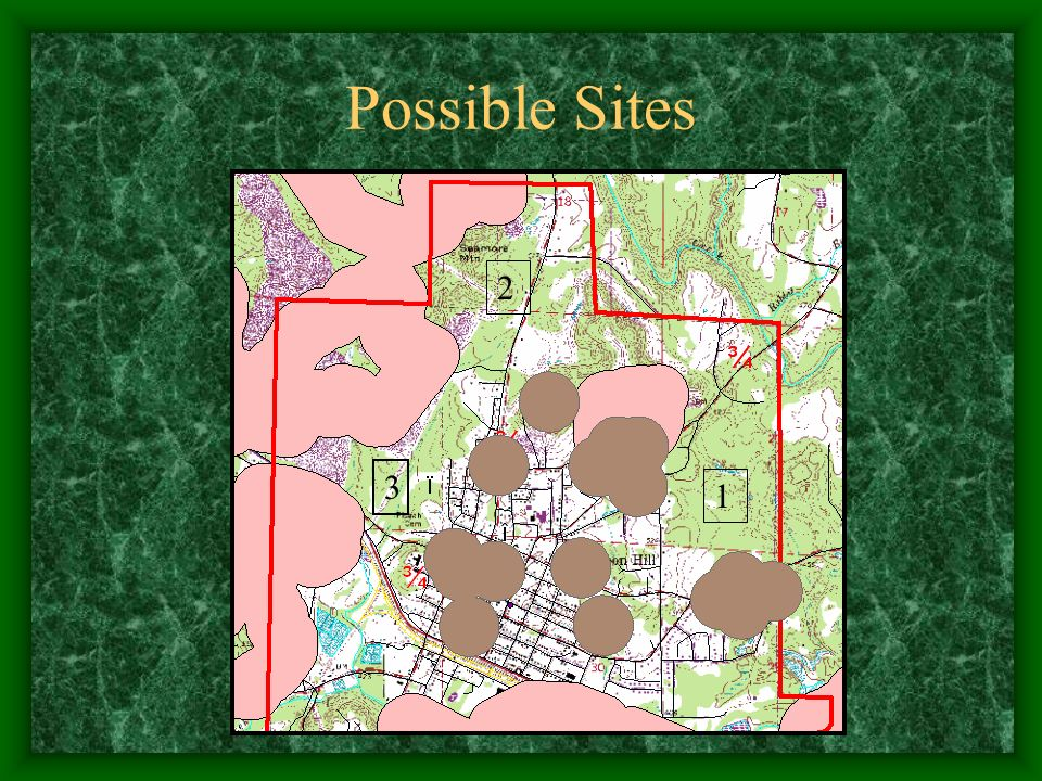 Possible Sites 1 2 3