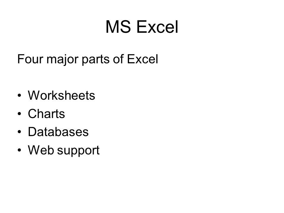 MS Excel Four major parts of Excel Worksheets Charts Databases Web support