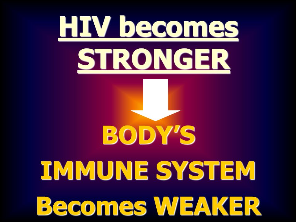 HIV becomes STRONGER BODYS IMMUNE SYSTEM Becomes WEAKER