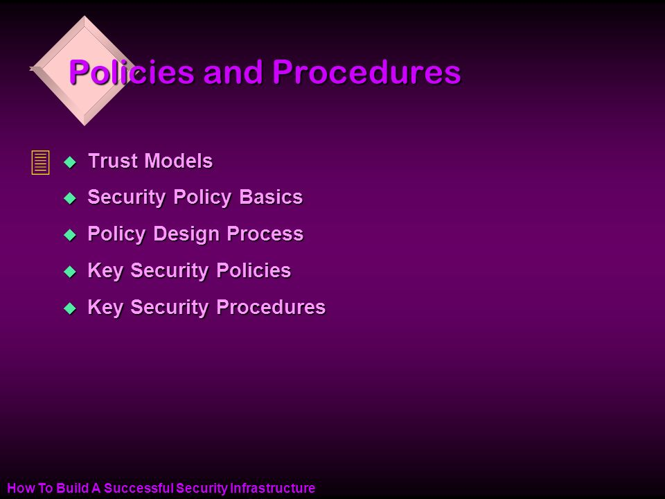 How To Build A Successful Security Infrastructure Policies and Procedures u Trust Models u Security Policy Basics u Policy Design Process u Key Security Policies u Key Security Procedures 3