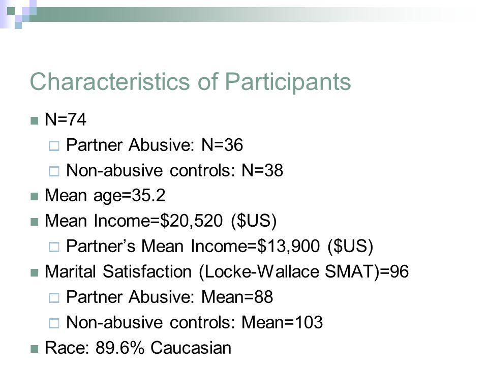 Characteristics of Participants N=74 Partner Abusive: N=36 Non-abusive controls: N=38 Mean age=35.2 Mean Income=$20,520 ($US) Partners Mean Income=$13,900 ($US) Marital Satisfaction (Locke-Wallace SMAT)=96 Partner Abusive: Mean=88 Non-abusive controls: Mean=103 Race: 89.6% Caucasian Education: Mean=13.5 years