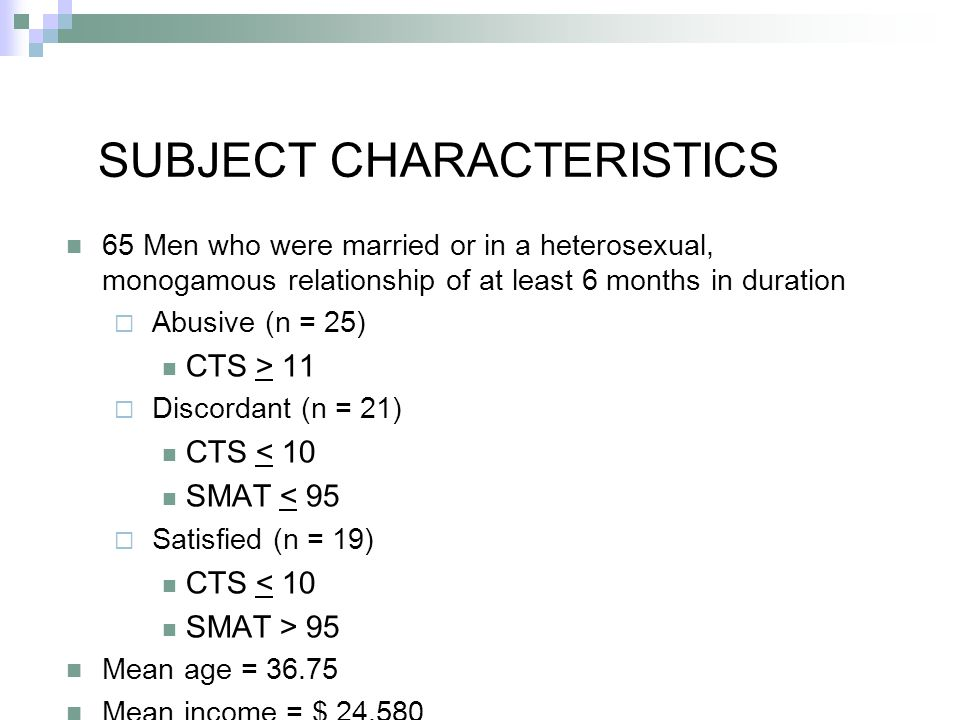 SUBJECT CHARACTERISTICS 65 Men who were married or in a heterosexual, monogamous relationship of at least 6 months in duration Abusive (n = 25) CTS > 11 Discordant (n = 21) CTS < 10 SMAT < 95 Satisfied (n = 19) CTS < 10 SMAT > 95 Mean age = 36.75 Mean income = $ 24,580