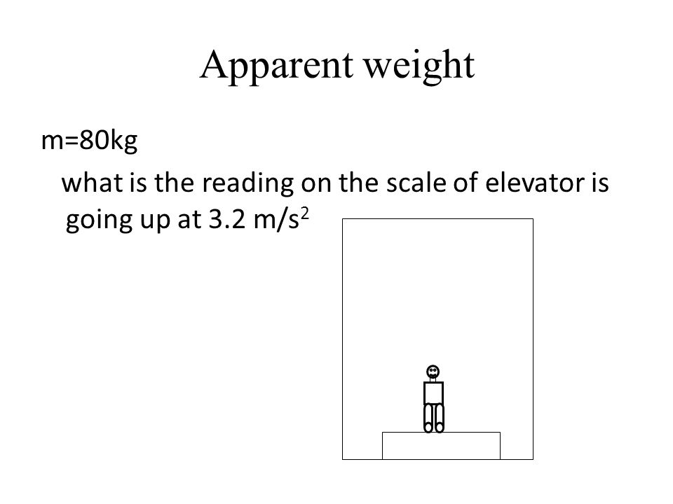 Apparent weight m=80kg what is the reading on the scale of elevator is going up at 3.2 m/s 2