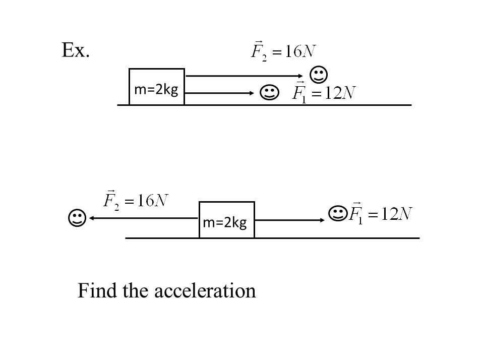 m=2kg Ex. m=2kg Find the acceleration